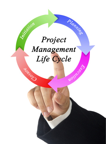 online project management degree Based on the needs of multinational corporations the online master of project management degree is an interdisciplinary, 30-credit.