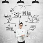 Explore Great Jobs You Can Snag With an MBA
